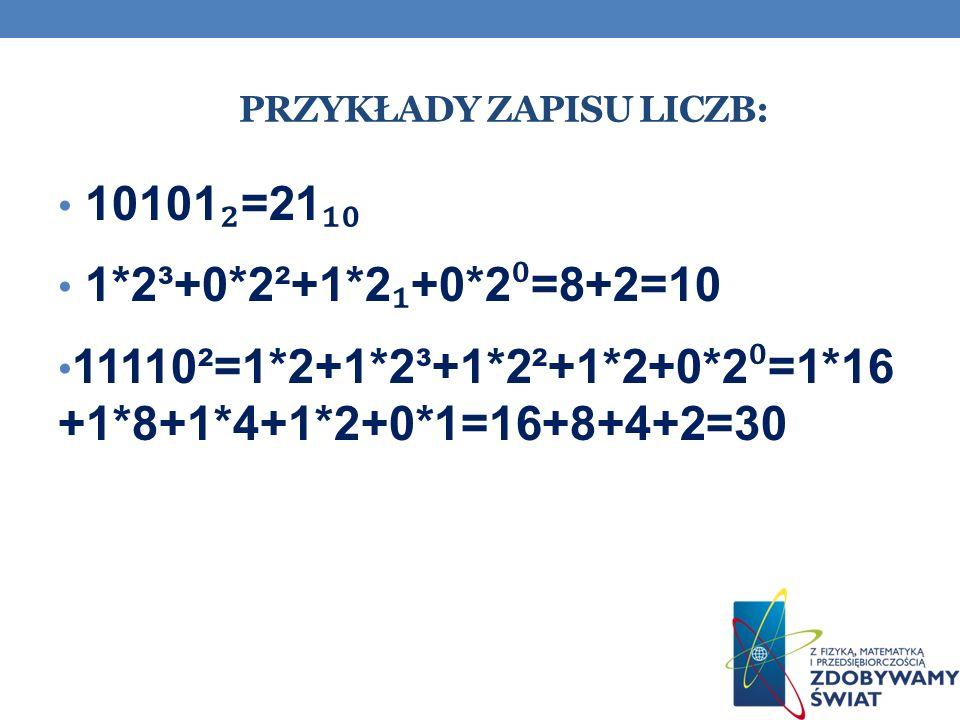 PRZYKŁADY ZAPISU LICZB: 10101 =21 1*2³+0*2²+1*2 +0*2 =8+2=10 11110²=1*2+1*2³+1*2²+1*2+0*2 =1*16 +1*8+1*4+1*2+0*1=16+8+4+2=30