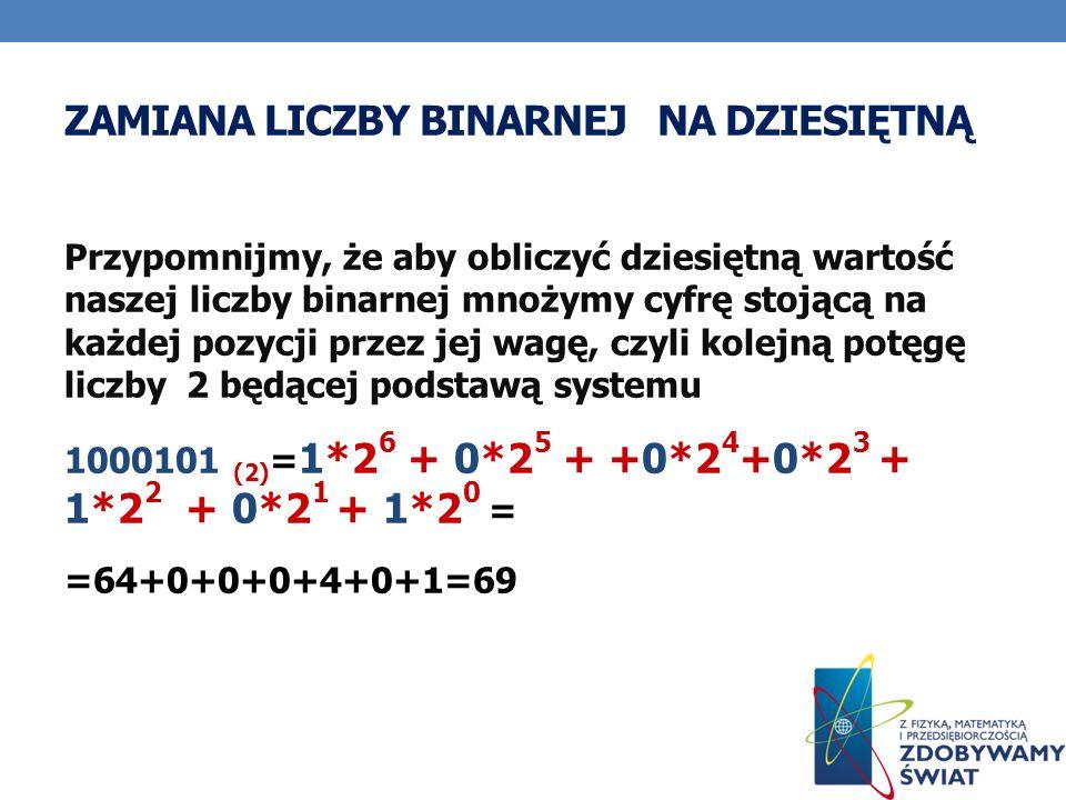 ZAMIANA LICZBY BINARNEJ NA DZIESIĘTNĄ Przypomnijmy, że aby obliczyć dziesiętną wartość naszej liczby binarnej mnożymy cyfrę stojącą na każdej pozycji