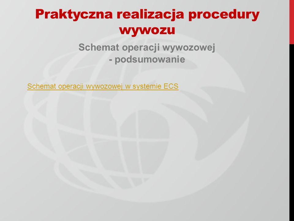 Schemat operacji wywozowej - podsumowanie Schemat operacji wywozowej w systemie ECS Praktyczna realizacja procedury wywozu