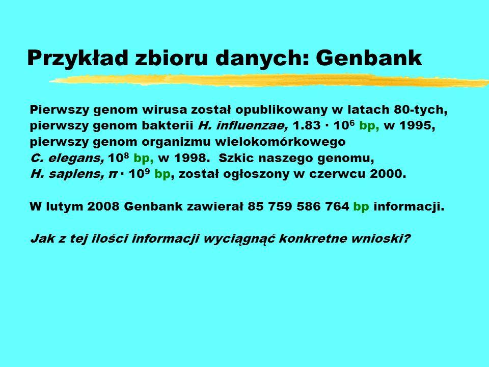 Przykład zbioru danych: Genbank Pierwszy genom wirusa został opublikowany w latach 80-tych, pierwszy genom bakterii H. influenzae, 1.83 · 10 6 bp, w 1