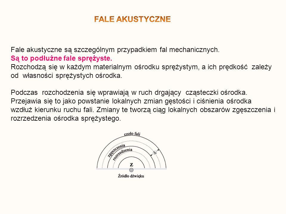 Fale akustyczne są szczególnym przypadkiem fal mechanicznych.