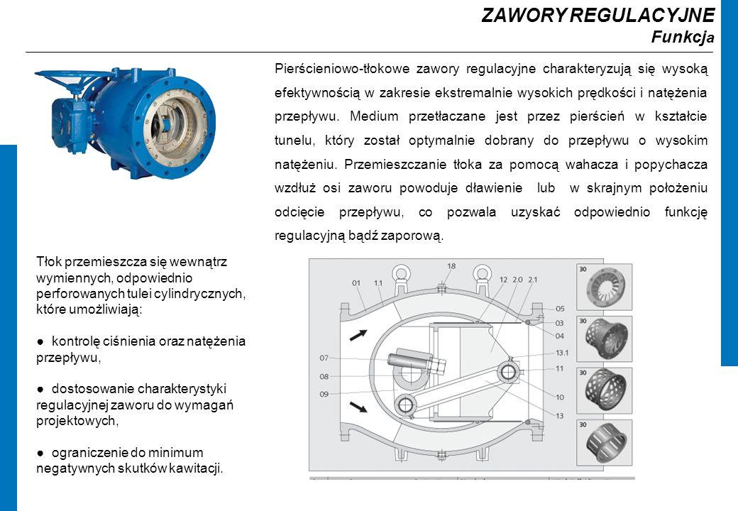 ZAWORY REGULACYJNE Funkcj a Pierścieniowo-tłokowe zawory regulacyjne charakteryzują się wysoką efektywnością w zakresie ekstremalnie wysokich prędkości i natężenia przepływu.