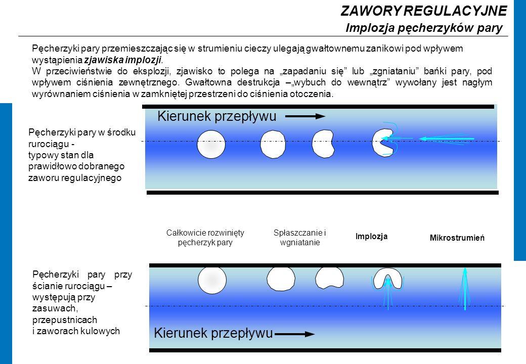 ZAWORY REGULACYJNE Implozja pęcherzyków pary Kierunek przepływu Pęcherzyki pary w środku rurociągu - typowy stan dla prawidłowo dobranego zaworu regulacyjnego Spłaszczanie i wgniatanie Implozja Mikrostrumień Całkowicie rozwinięty pęcherzyk pary Pęcherzyki pary przy ścianie rurociągu – występują przy zasuwach, przepustnicach i zaworach kulowych Kierunek przepływu Pęcherzyki pary przemieszczając się w strumieniu cieczy ulegają gwałtownemu zanikowi pod wpływem wystąpienia zjawiska implozji.