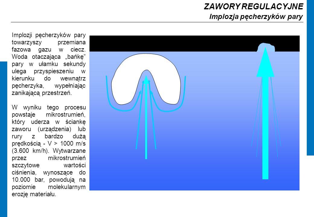 Implozji pęcherzyków pary towarzyszy przemiana fazowa gazu w ciecz.