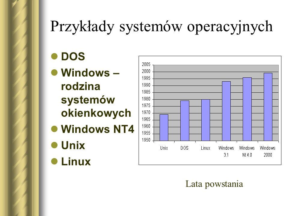 Przykłady systemów operacyjnych DOS Windows – rodzina systemów okienkowych Windows NT4 Unix Linux Lata powstania