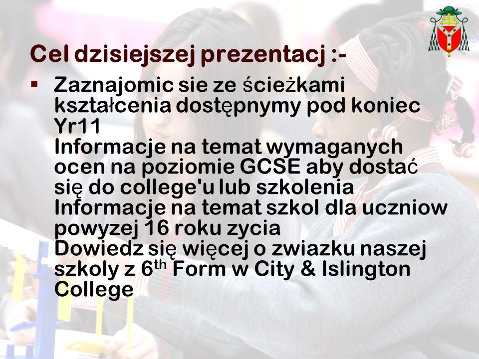 Cel dzisiejszej prezentacj :- Zaznajomic sie ze ś cie ż kami kszta ł cenia dost ę pnymy pod koniec Yr11 Informacje na temat wymaganych ocen na poziomie GCSE aby dosta ć si ę do college u lub szkolenia Informacje na temat szkol dla uczniow powyzej 16 roku zycia Dowiedz si ę wi ę cej o zwiazku naszej szkoly z 6 th Form w City & Islington College