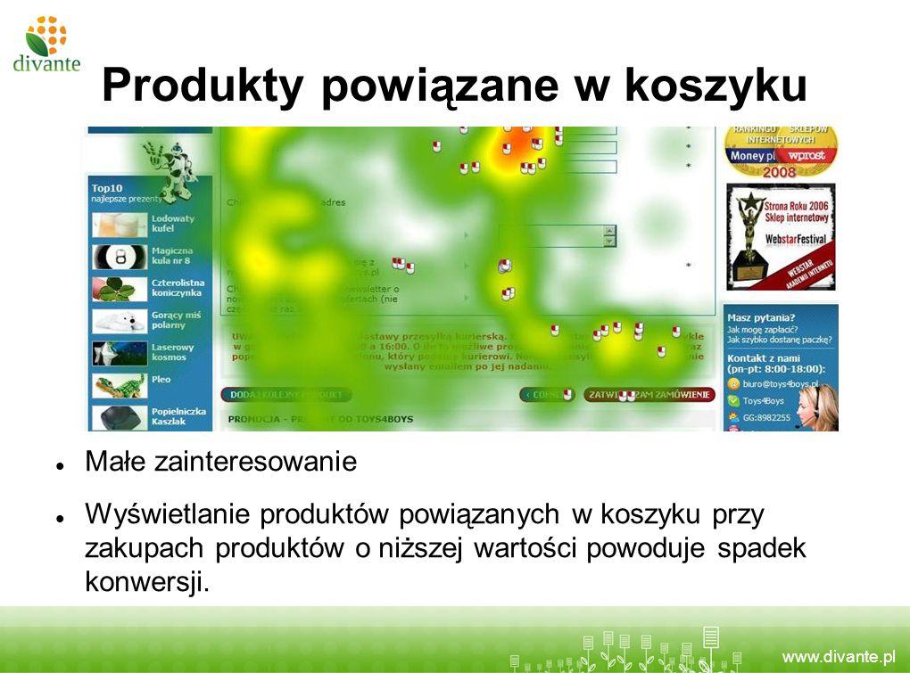 www.divante.pl Produkty powiązane w koszyku Małe zainteresowanie Wyświetlanie produktów powiązanych w koszyku przy zakupach produktów o niższej wartoś