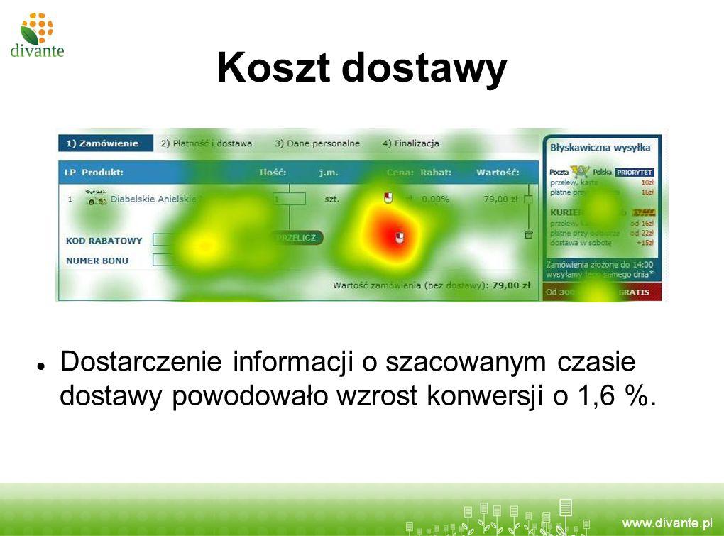 www.divante.pl Koszt dostawy Dostarczenie informacji o szacowanym czasie dostawy powodowało wzrost konwersji o 1,6 %.