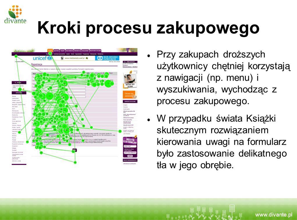 www.divante.pl Kroki procesu zakupowego Przy zakupach droższych użytkownicy chętniej korzystają z nawigacji (np. menu) i wyszukiwania, wychodząc z pro