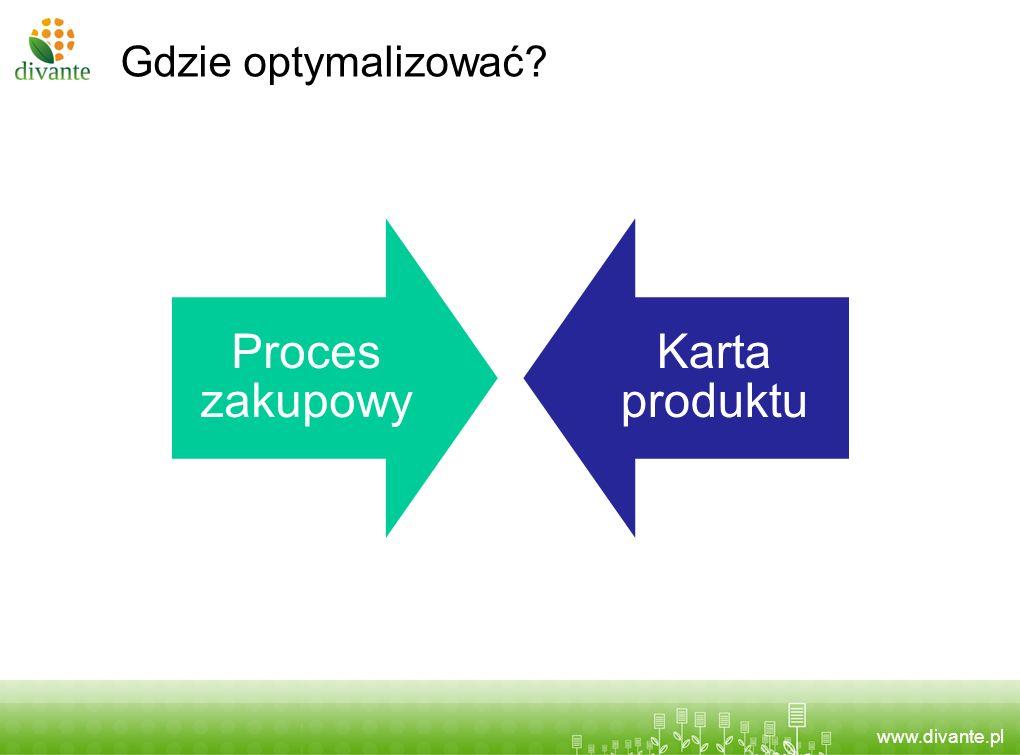 www.divante.pl Gdzie optymalizować? Proces zakupowy Karta produktu