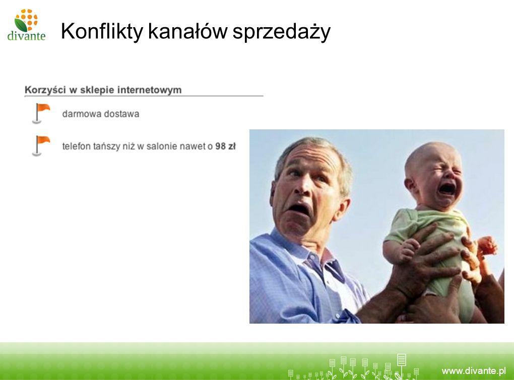 www.divante.pl Konflikty kanałów sprzedaży