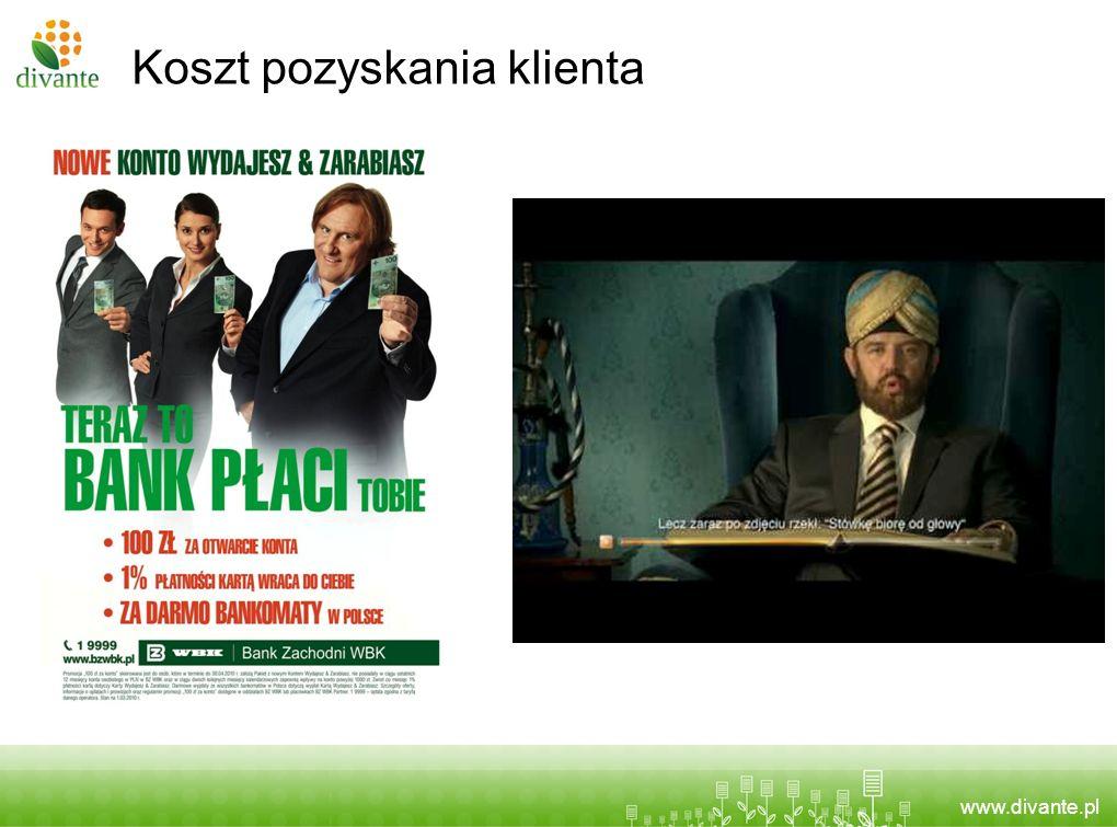 www.divante.pl Koszt pozyskania klienta