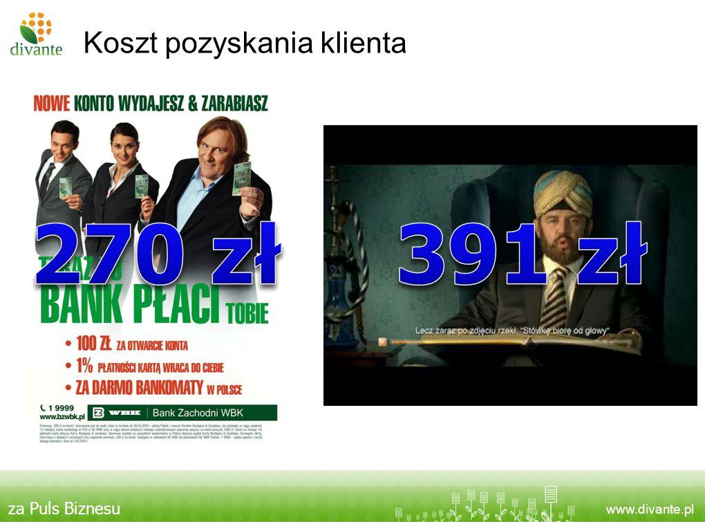 www.divante.pl Koszt pozyskania klienta za Puls Biznesu