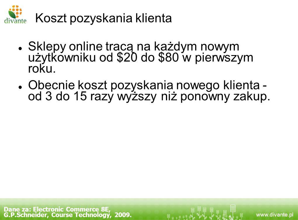 www.divante.pl Koszt pozyskania klienta Sklepy online tracą na każdym nowym użytkowniku od $20 do $80 w pierwszym roku. Obecnie koszt pozyskania noweg