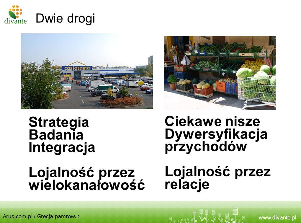www.divante.pl Dwie drogi Arus.com.pl / Grecja.pamrow.pl Strategia Badania Integracja Lojalność przez wielokanałowość Ciekawe nisze Dywersyfikacja prz
