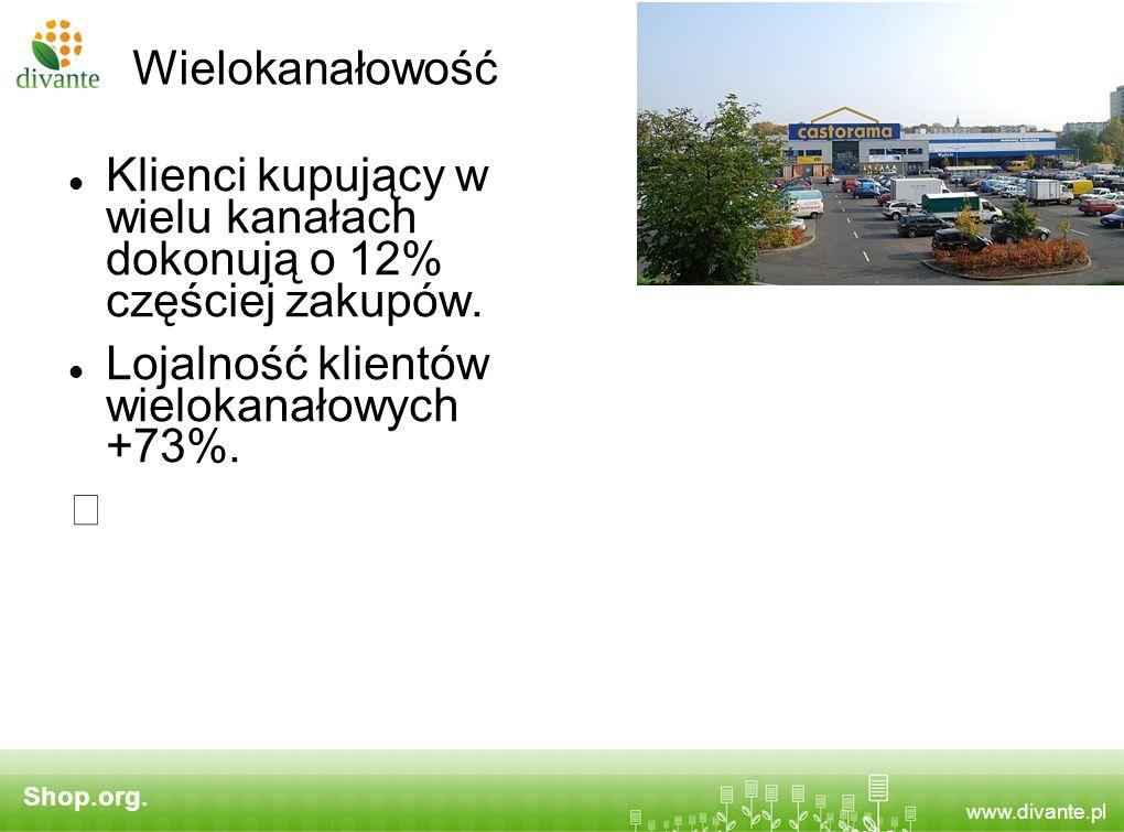 www.divante.pl Wielokanałowość Klienci kupujący w wielu kanałach dokonują o 12% częściej zakupów. Lojalność klientów wielokanałowych +73%. Shop.org.