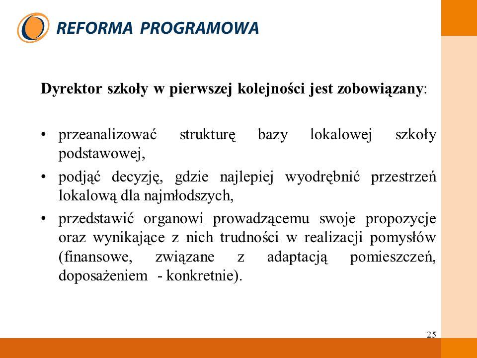 25 Dyrektor szkoły w pierwszej kolejności jest zobowiązany: przeanalizować strukturę bazy lokalowej szkoły podstawowej, podjąć decyzję, gdzie najlepie