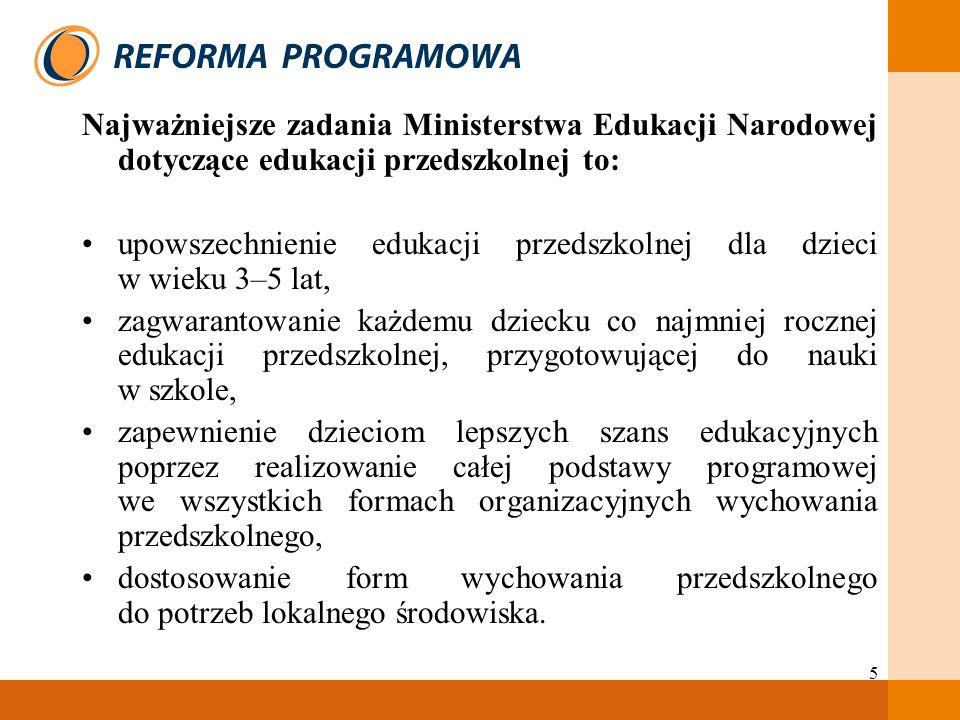 5 Najważniejsze zadania Ministerstwa Edukacji Narodowej dotyczące edukacji przedszkolnej to: upowszechnienie edukacji przedszkolnej dla dzieci w wieku