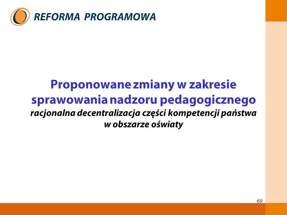 69 Proponowane zmiany w zakresie sprawowania nadzoru pedagogicznego racjonalna decentralizacja części kompetencji państwa w obszarze oświaty