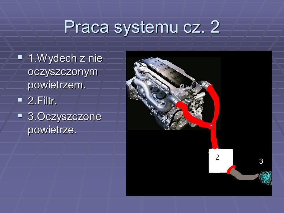Praca systemu cz. 2 1.Wydech z nie oczyszczonym powietrzem.