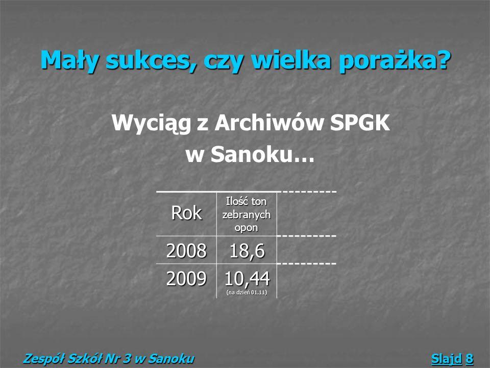 Mały sukces, czy wielka porażka? Wyciąg z Archiwów SPGK w Sanoku… Rok Ilość ton zebranych opon 200818,6 2009 10,44 (na dzień 01.11) Zespół Szkół Nr 3