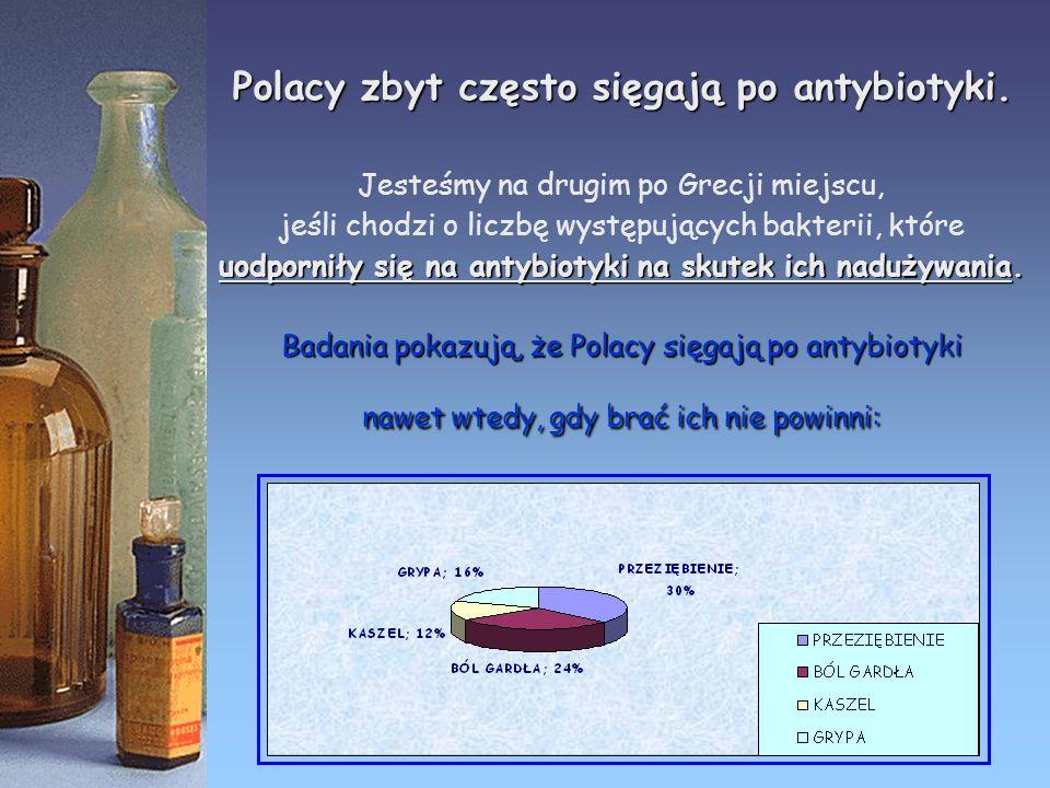 Polacy zbyt często sięgają po antybiotyki. uodporniły się na antybiotyki na skutek ich nadużywania. Badania pokazują, że Polacy sięgają po antybiotyki
