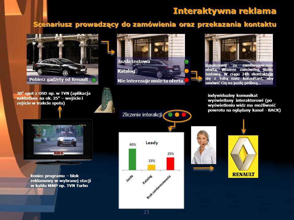 23 Zliczenie interakcji 30 spot z OSD np. w TVN (aplikacja nakładana na ok.
