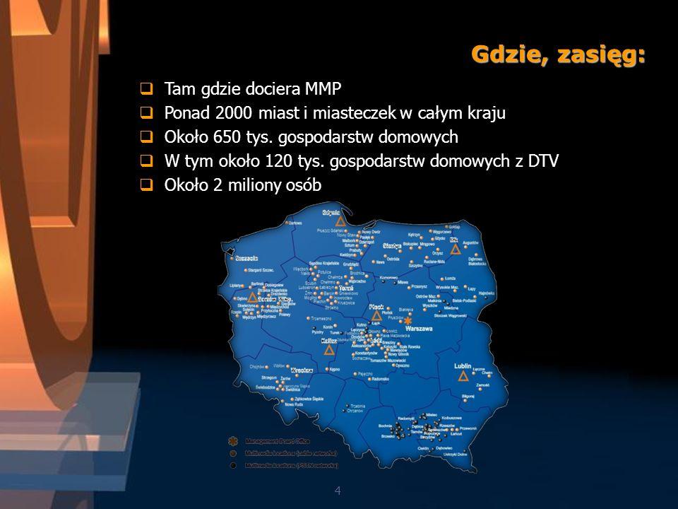 4 Gdzie, zasięg: Tam gdzie dociera MMP Ponad 2000 miast i miasteczek w całym kraju Około 650 tys.