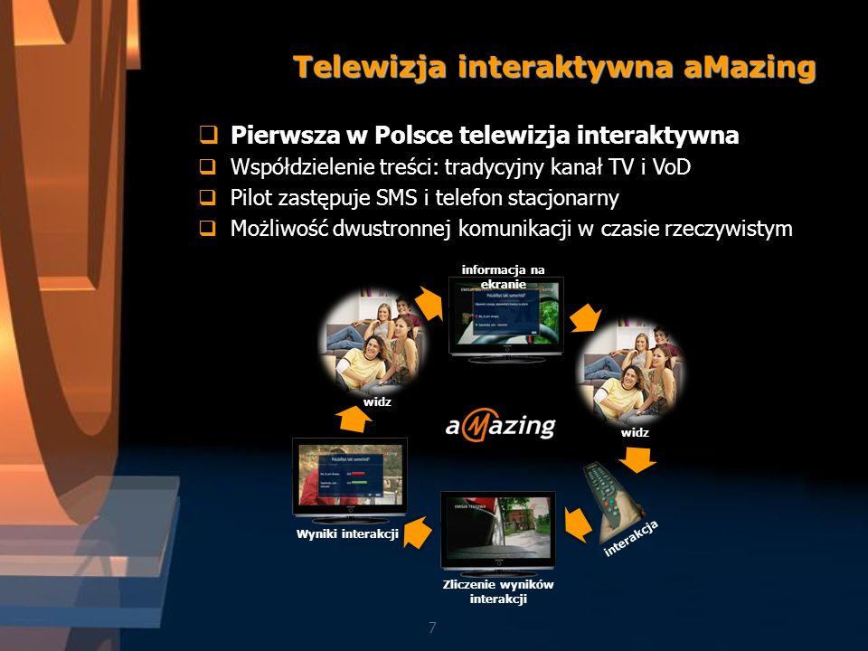 Telewizja interaktywna aMazing 7 Pierwsza w Polsce telewizja interaktywna Współdzielenie treści: tradycyjny kanał TV i VoD Pilot zastępuje SMS i telefon stacjonarny Możliwość dwustronnej komunikacji w czasie rzeczywistym Zliczenie wyników interakcji informacja na ekranie Wyniki interakcji widz interakcja widz