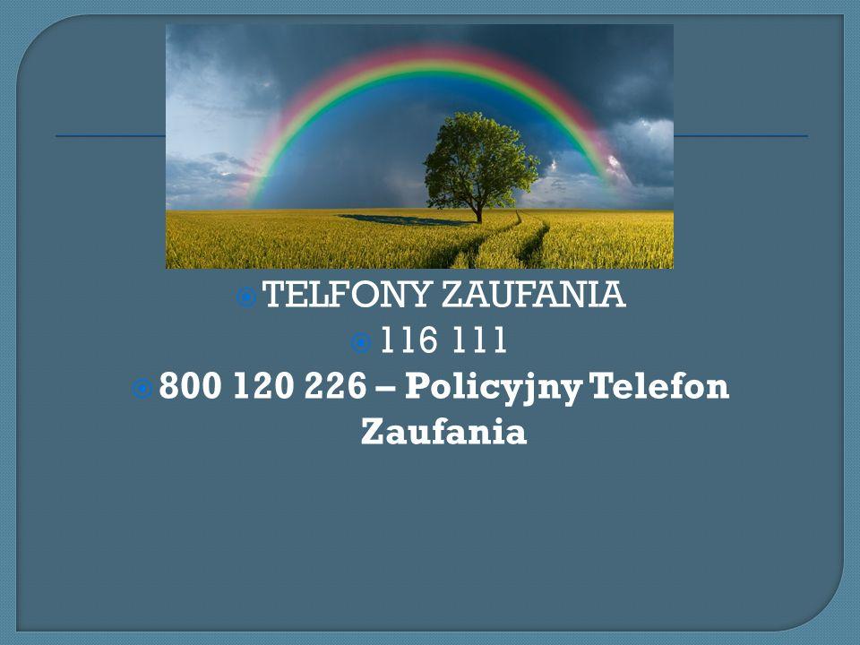 TELFONY ZAUFANIA 116 111 800 120 226 – Policyjny Telefon Zaufania