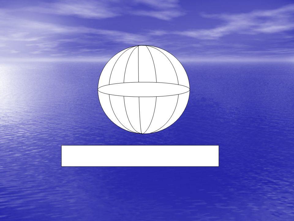 Proste w miejscu przecięcia z równikiem są równoległe, natomiast na biegunach spotykają się ze sobą.