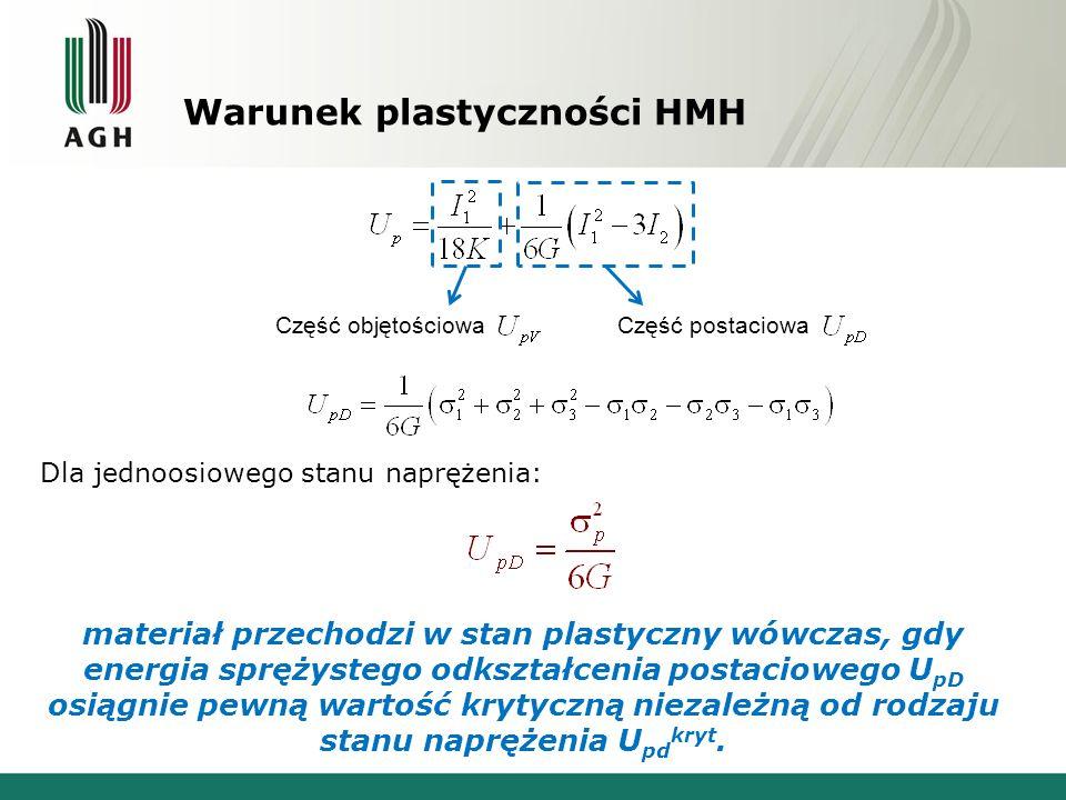 Warunek plastyczności HMH Dla jednoosiowego stanu naprężenia: Część objętościowa Część postaciowa materiał przechodzi w stan plastyczny wówczas, gdy e
