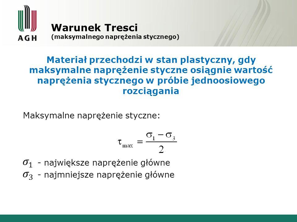 Warunek Tresci (maksymalnego naprężenia stycznego) Materiał przechodzi w stan plastyczny, gdy maksymalne naprężenie styczne osiągnie wartość naprężeni