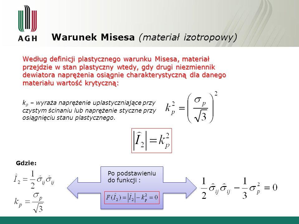 Warunek Misesa (materiał izotropowy) Według definicji plastycznego warunku Misesa, materiał przejdzie w stan plastyczny wtedy, gdy drugi niezmiennik d