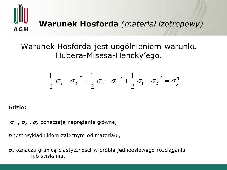 Warunek Hosforda (materiał izotropowy) Warunek Hosforda jest uogólnieniem warunku Hubera-Misesa-Henckyego. Gdzie: σ 1, σ 2, σ 3 oznaczają naprężenia g