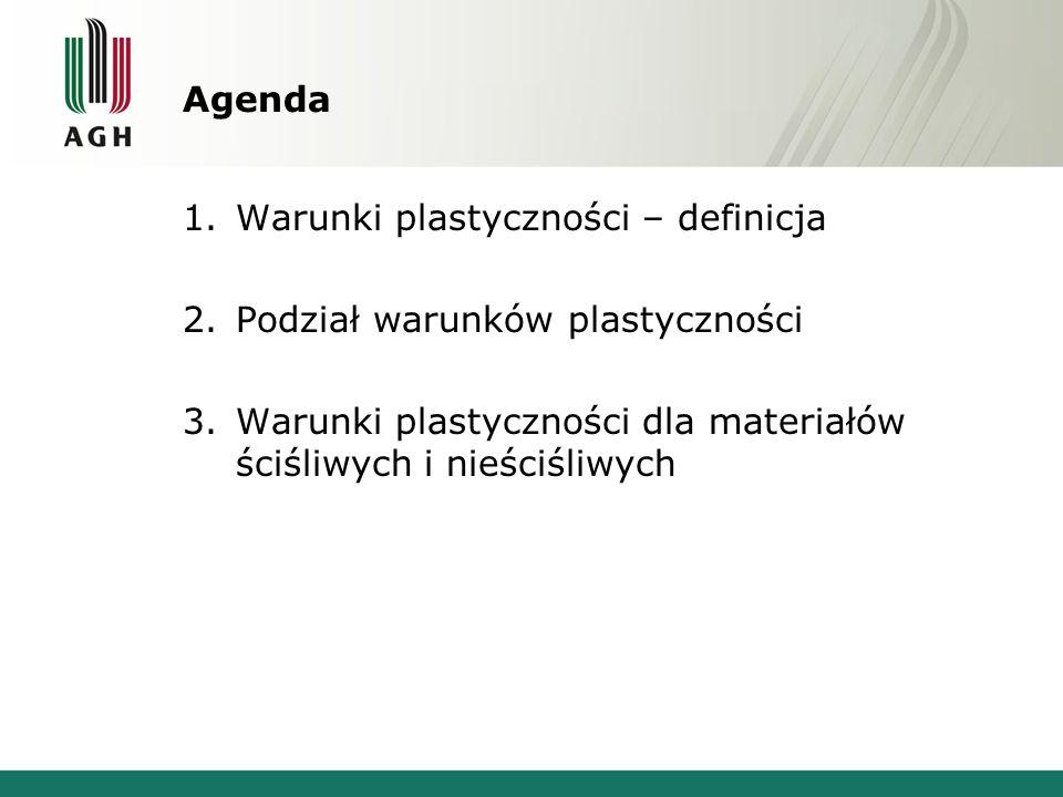 Agenda 1.Warunki plastyczności – definicja 2.Podział warunków plastyczności 3.Warunki plastyczności dla materiałów ściśliwych i nieściśliwych