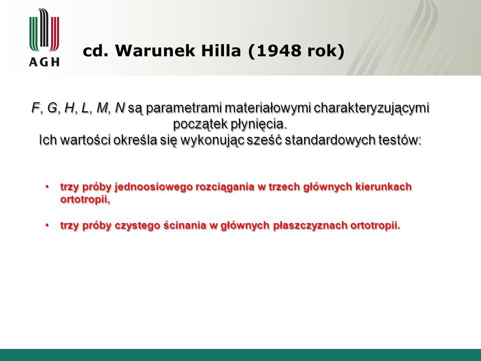 cd. Warunek Hilla (1948 rok) F, G, H, L, M, N są parametrami materiałowymi charakteryzującymi początek płynięcia. Ich wartości określa się wykonując s