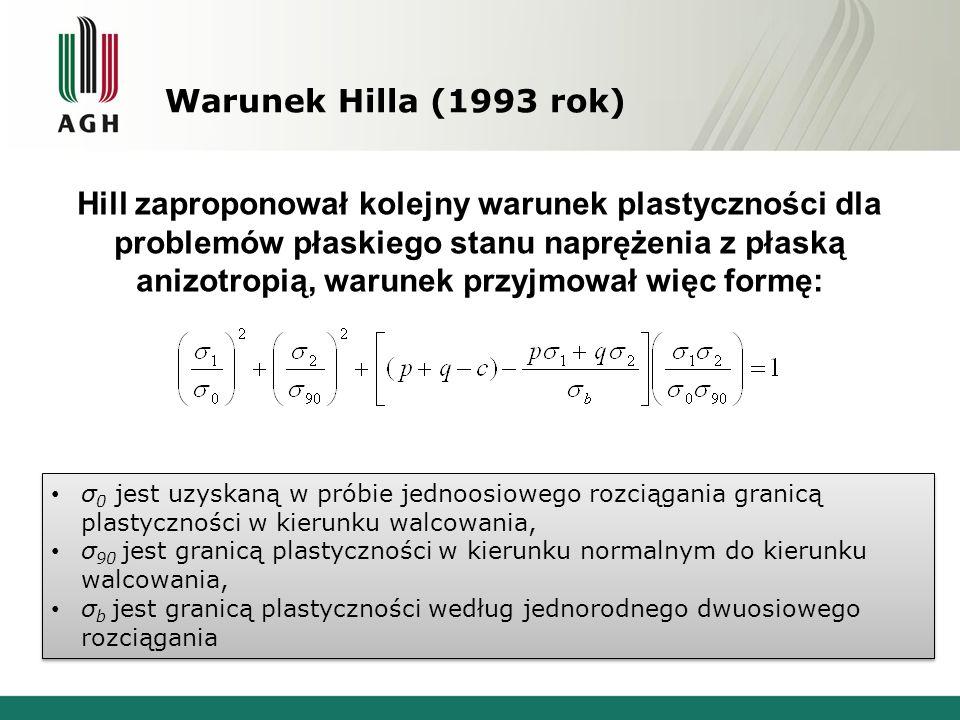 Warunek Hilla (1993 rok) Hill zaproponował kolejny warunek plastyczności dla problemów płaskiego stanu naprężenia z płaską anizotropią, warunek przyjm