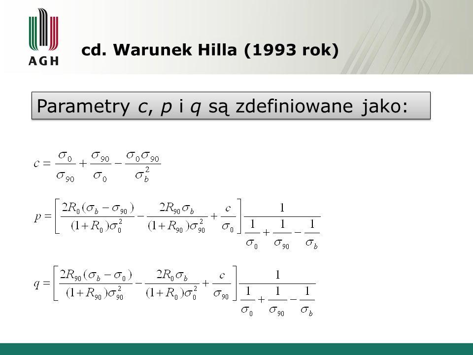 cd. Warunek Hilla (1993 rok) Parametry c, p i q są zdefiniowane jako: