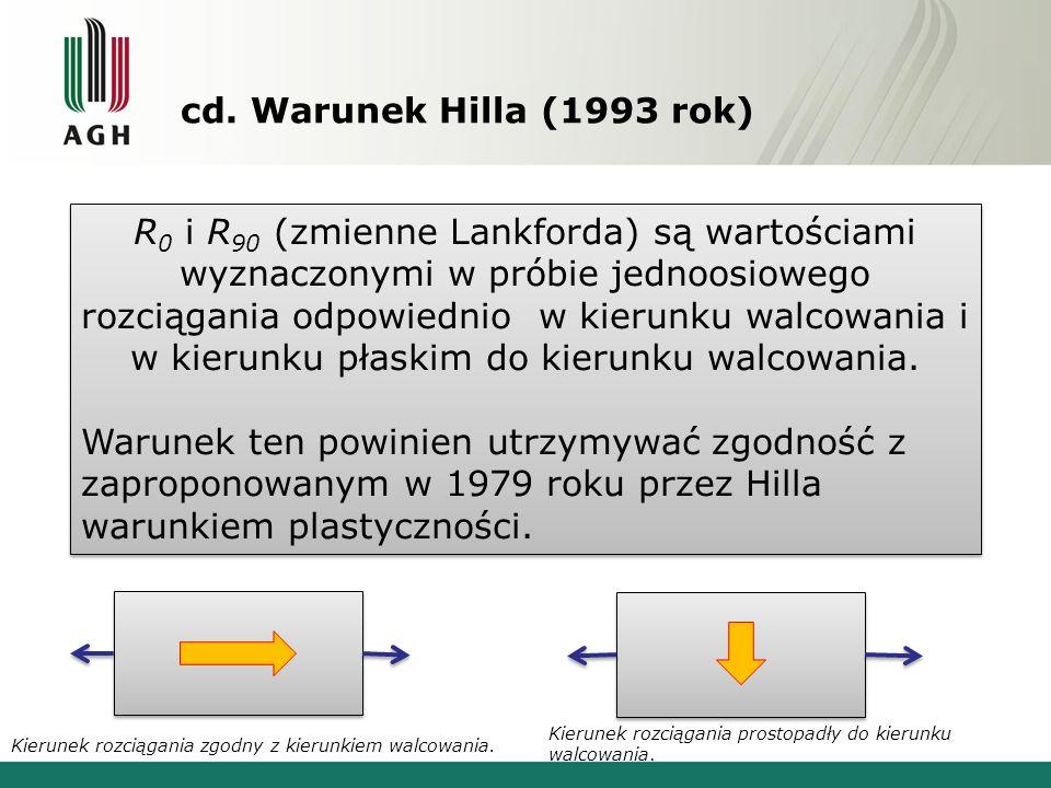 cd. Warunek Hilla (1993 rok) R 0 i R 90 (zmienne Lankforda) są wartościami wyznaczonymi w próbie jednoosiowego rozciągania odpowiednio w kierunku walc