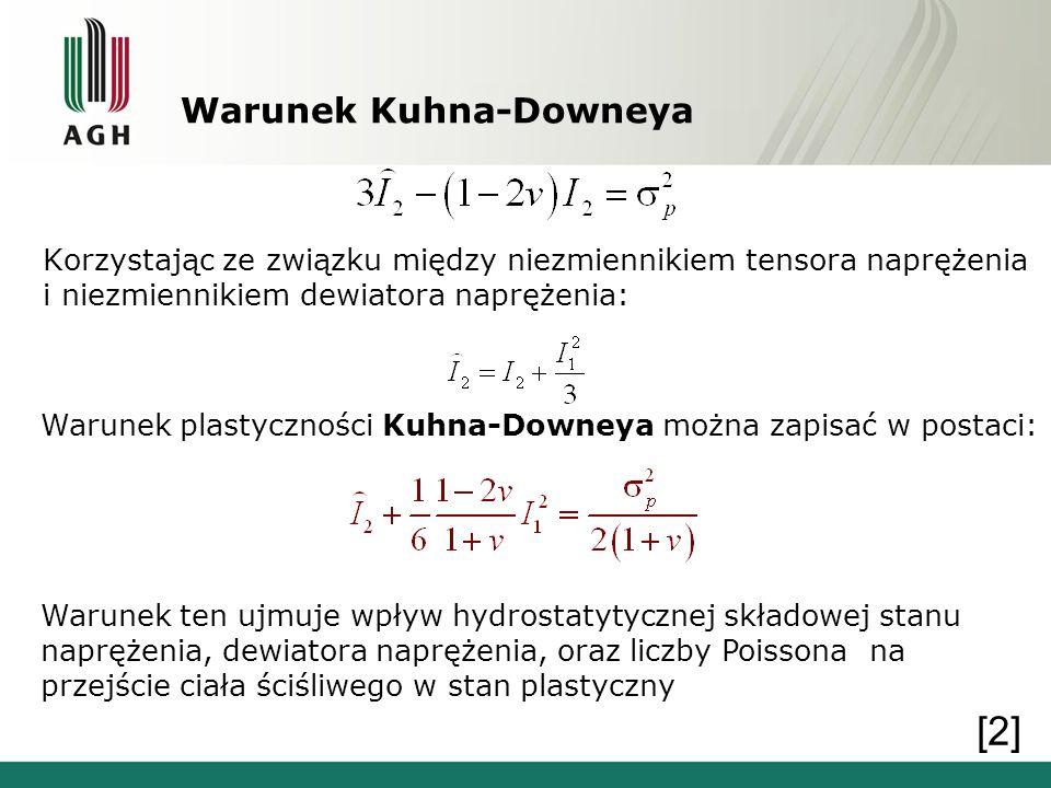 Warunek Kuhna-Downeya Korzystając ze związku między niezmiennikiem tensora naprężenia i niezmiennikiem dewiatora naprężenia: Warunek plastyczności Kuh