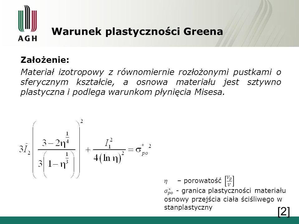 Warunek plastyczności Greena Założenie: Materiał izotropowy z równomiernie rozłożonymi pustkami o sferycznym kształcie, a osnowa materiału jest sztywn