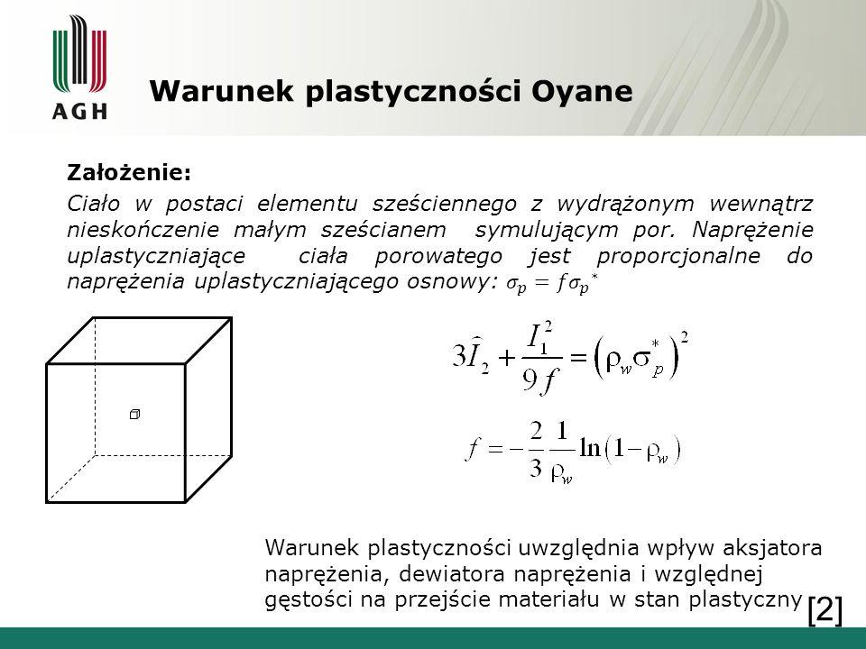 Warunek plastyczności Oyane Warunek plastyczności uwzględnia wpływ aksjatora naprężenia, dewiatora naprężenia i względnej gęstości na przejście materi