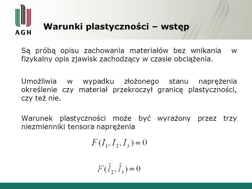 Warunki plastyczności - podział Warunki dla materiałów nieściśliwych –Hubera-Misesa-Henckyego –Tresci –Schmidta-Išlinskij-Hilla –Misesa (izotropowe, anizotropowe) –Hosforda (izotropowe, anizotropowe) –Przegląd warunków Hilla (anizotropowe) Warunki dla materiałów ściśliwych –Kuhna-Downeya –Oyane –Greena –Hirschvogla –Höneßa –Energetyczny