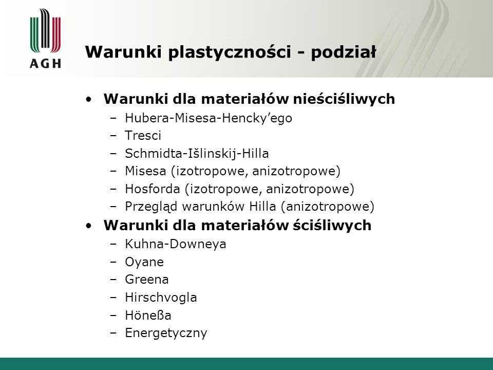 Warunki plastyczności - podział Warunki dla materiałów nieściśliwych –Hubera-Misesa-Henckyego –Tresci –Schmidta-Išlinskij-Hilla –Misesa (izotropowe, a