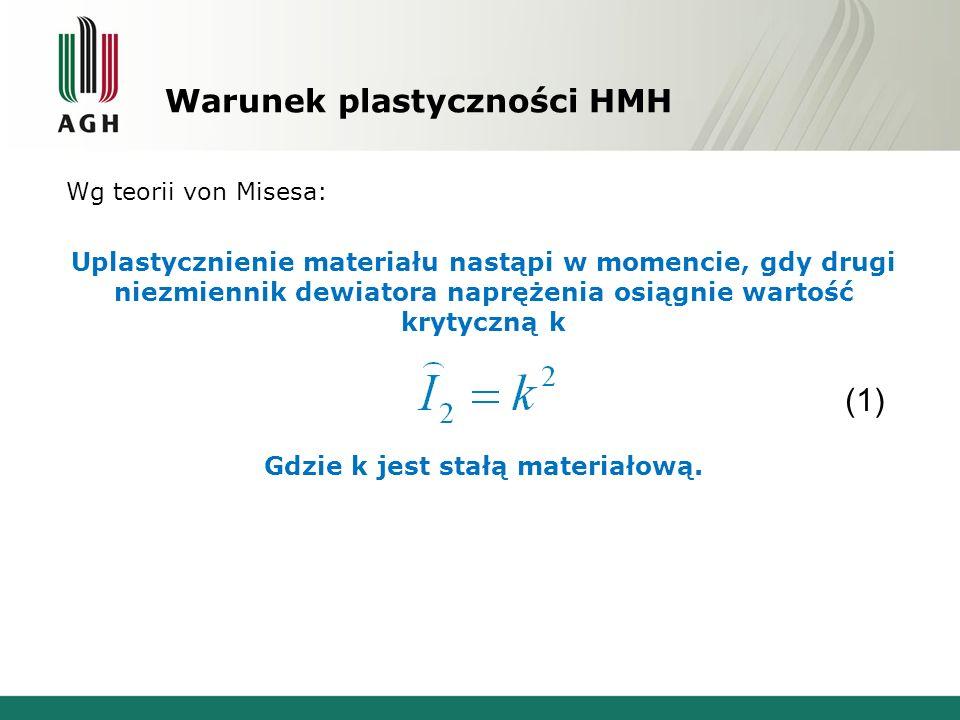 Warunek plastyczności HMH Stałą k można wyznaczyć w próbie jednoosiowego rozciągania: W sensie fizycznym, parametr k, odpowiada najmniejszej wartości naprężenia stycznego, jakie może wystąpić w materiale uplastycznionym.