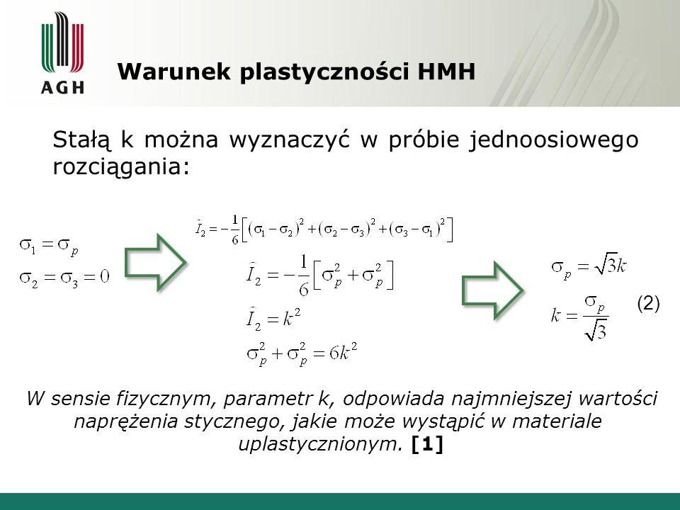 Warunek plastyczności HMH Podstawiając równania (2) do (1) otrzymujemy warunek plastyczności HMH dla kierunków głównych Materiał zacznie płynąć plastycznie, gdy suma kwadratów różnic między naprężeniami wyrażona prawą stroną równania (3) przekroczy wartość naprężenia uplastyczniającego wyznaczoną w próbie jednoosiowego rozciągania (3)