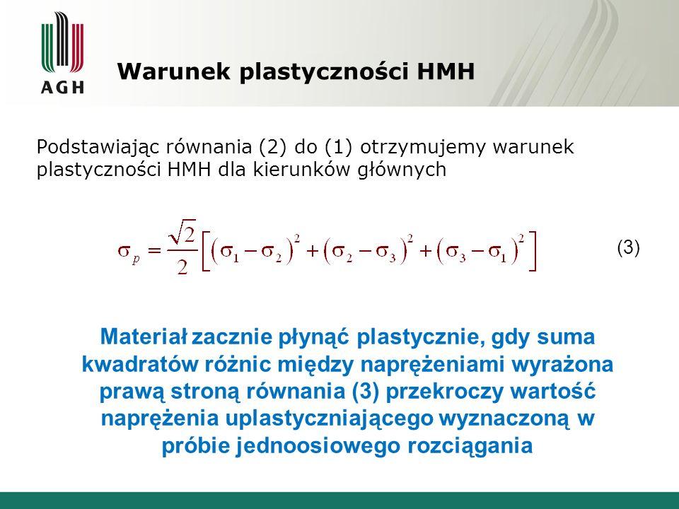 Warunek plastyczności HMH Podstawiając równania (2) do (1) otrzymujemy warunek plastyczności HMH dla kierunków głównych Materiał zacznie płynąć plasty