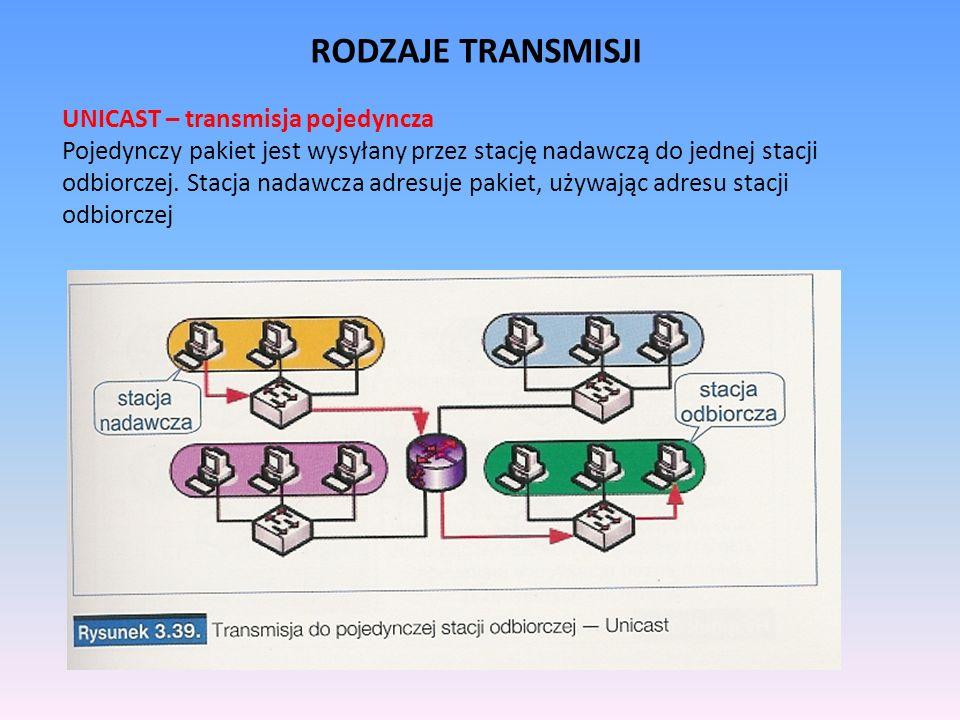 RODZAJE TRANSMISJI UNICAST – transmisja pojedyncza Pojedynczy pakiet jest wysyłany przez stację nadawczą do jednej stacji odbiorczej. Stacja nadawcza