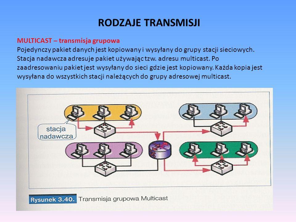 RODZAJE TRANSMISJI MULTICAST – transmisja grupowa Pojedynczy pakiet danych jest kopiowany i wysyłany do grupy stacji sieciowych. Stacja nadawcza adres